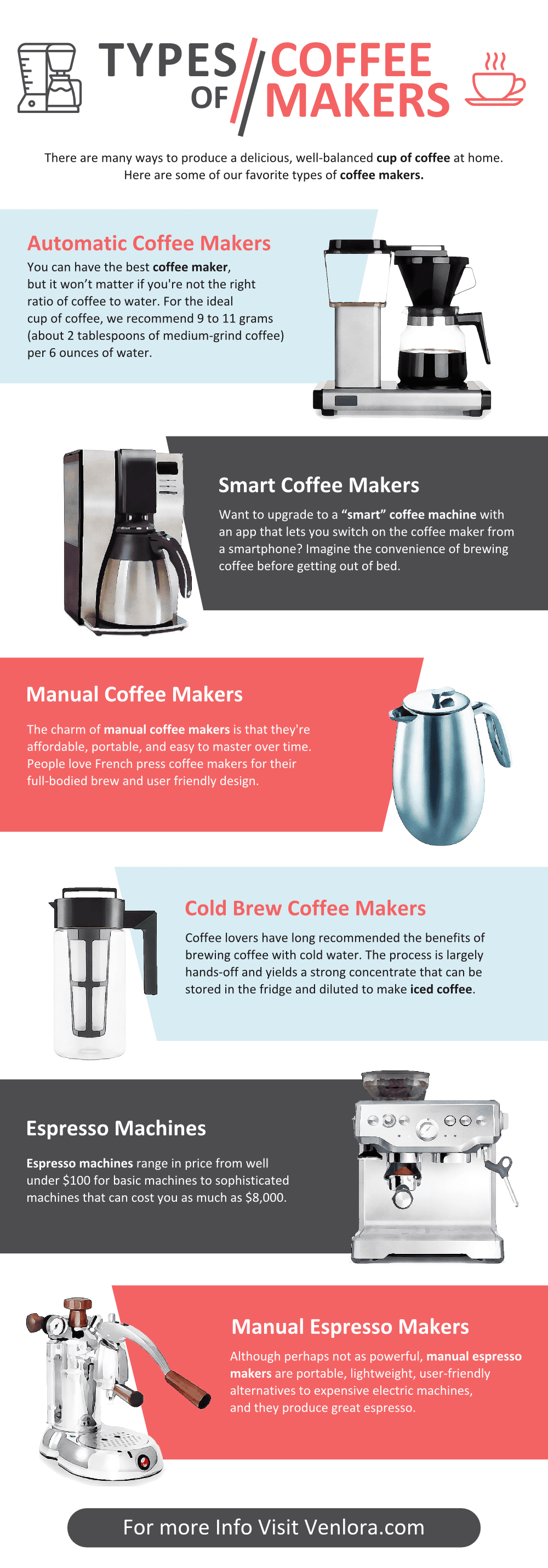Factors to Consider Before Choosing a Coffee Maker | Top10 ...